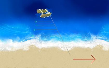 come funziona il barchino divergente