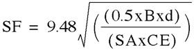 formula stabilità dinamica